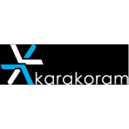 Крепления для сплитборда Karakoram